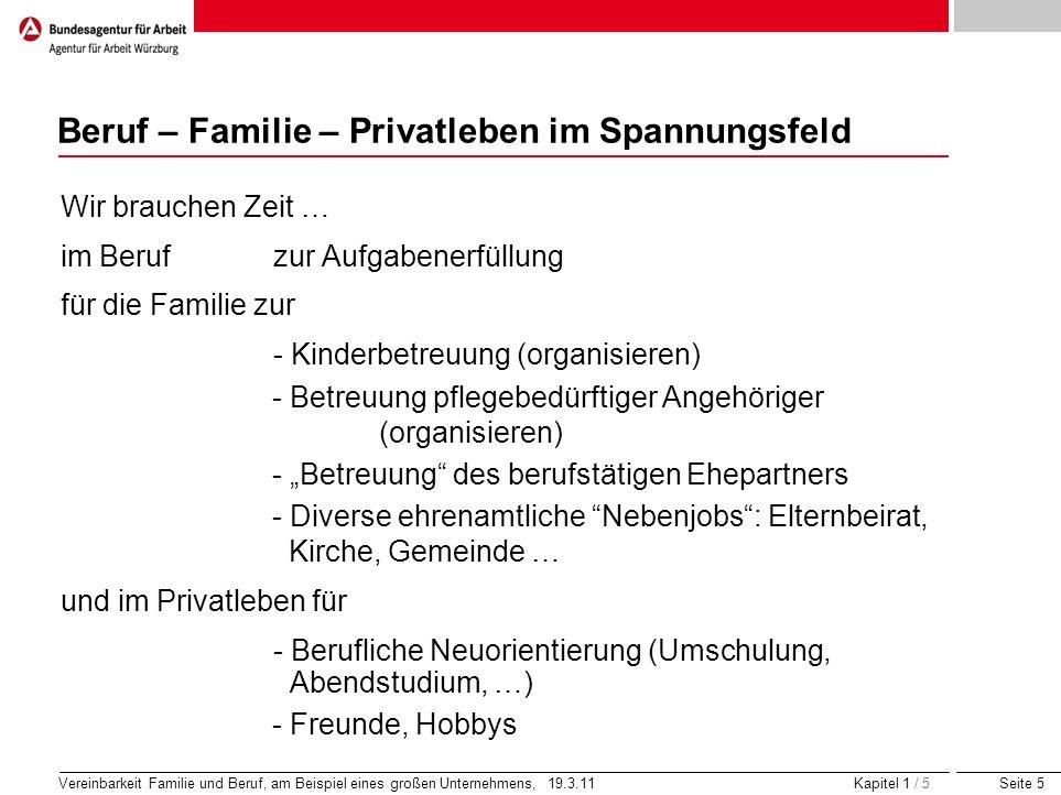 Beruf – Familie – Privatleben im Spannungsfeld