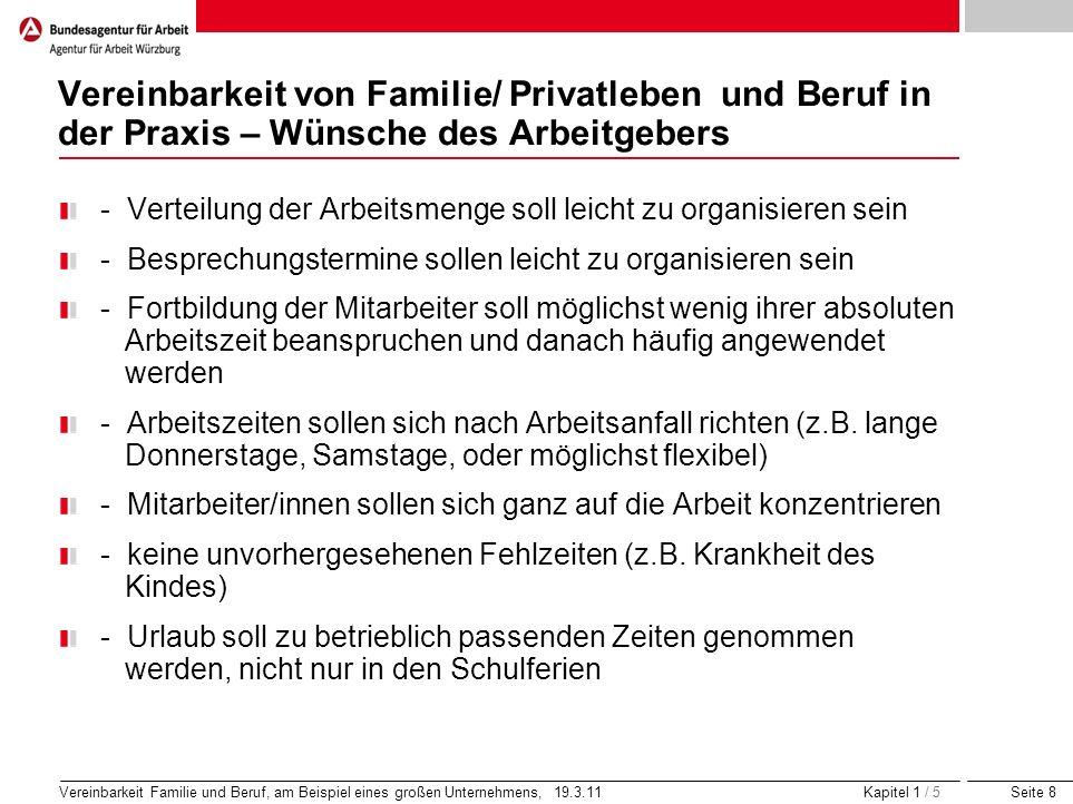 Vereinbarkeit von Familie/ Privatleben und Beruf in der Praxis – Wünsche des Arbeitgebers