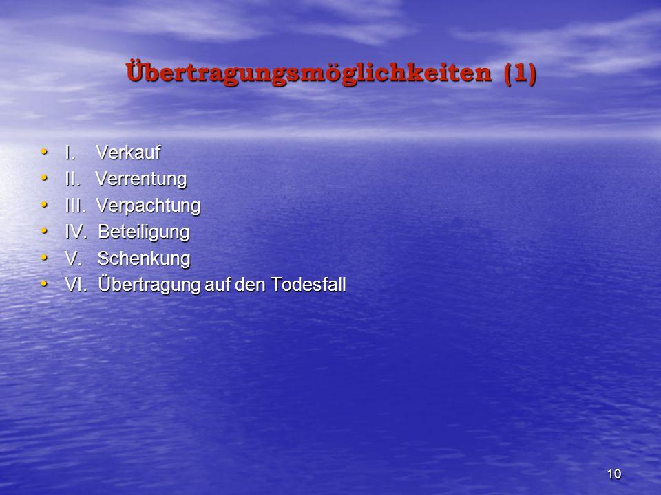 Übertragungsmöglichkeiten (1)
