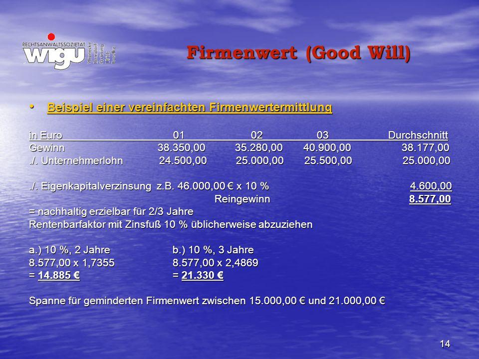 Firmenwert (Good Will)