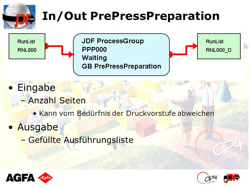 In/Out PrePressPreparation