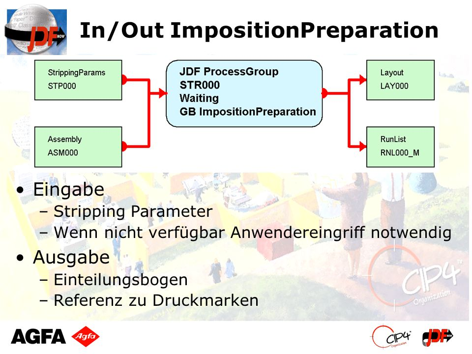 In/Out ImpositionPreparation