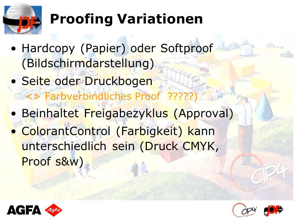 Proofing Variationen Hardcopy (Papier) oder Softproof (Bildschirmdarstellung) Seite oder Druckbogen.