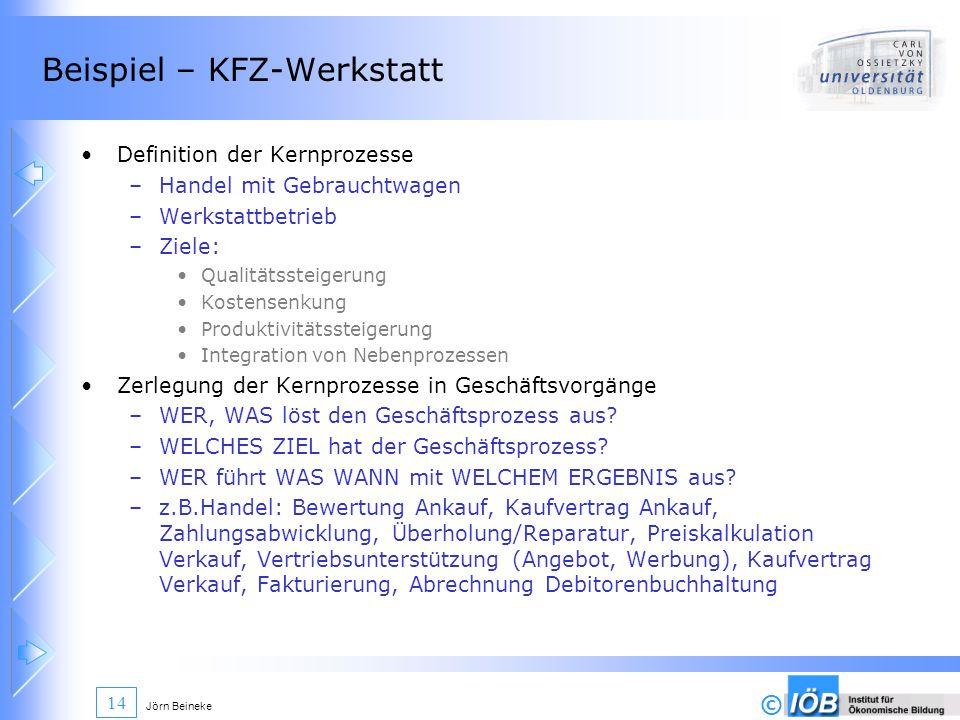 Beispiel – KFZ-Werkstatt