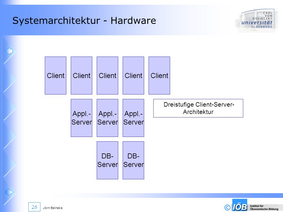 Systemarchitektur - Hardware