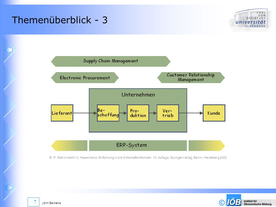 Themenüberblick - 3 © P. Stahlknecht / U. Hasenkamp: Einführung in die Wirtschaftsinformatik.