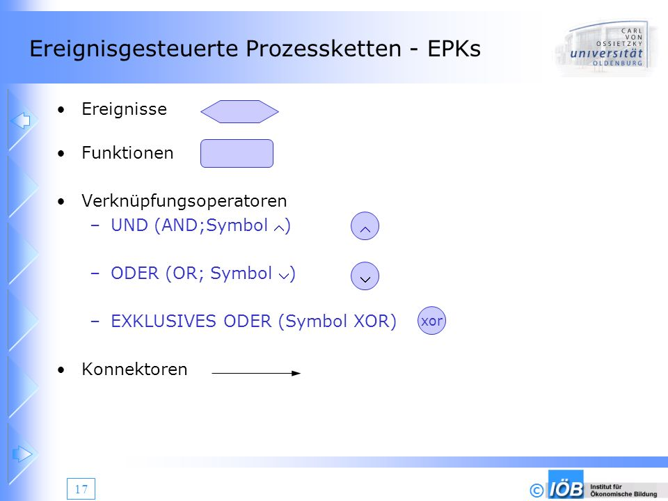 Ereignisgesteuerte Prozessketten - EPKs