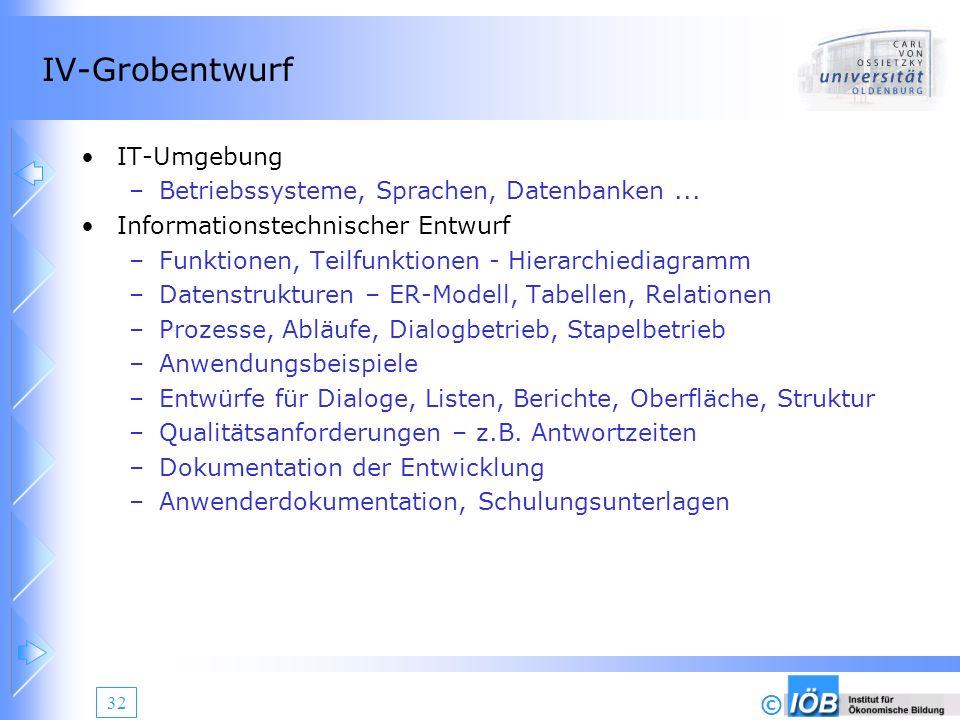 IV-Grobentwurf IT-Umgebung Betriebssysteme, Sprachen, Datenbanken ...