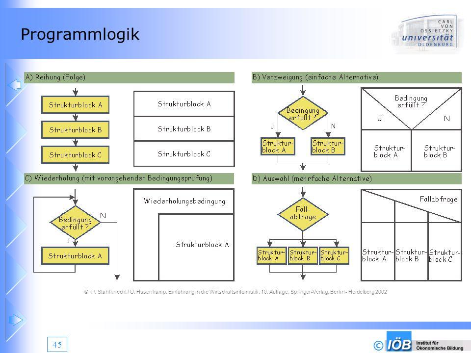 Programmlogik © P. Stahlknecht / U. Hasenkamp: Einführung in die Wirtschaftsinformatik.