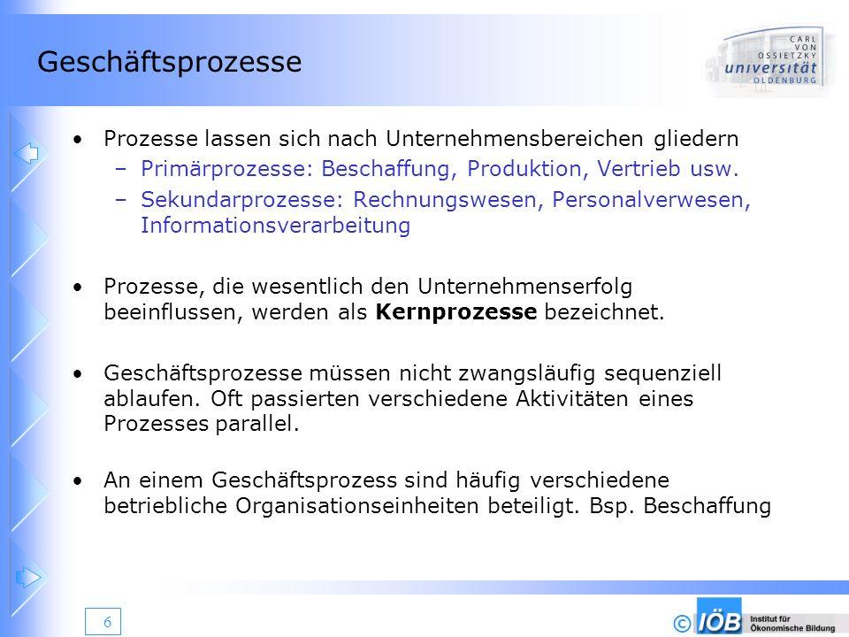 Geschäftsprozesse Prozesse lassen sich nach Unternehmensbereichen gliedern. Primärprozesse: Beschaffung, Produktion, Vertrieb usw.
