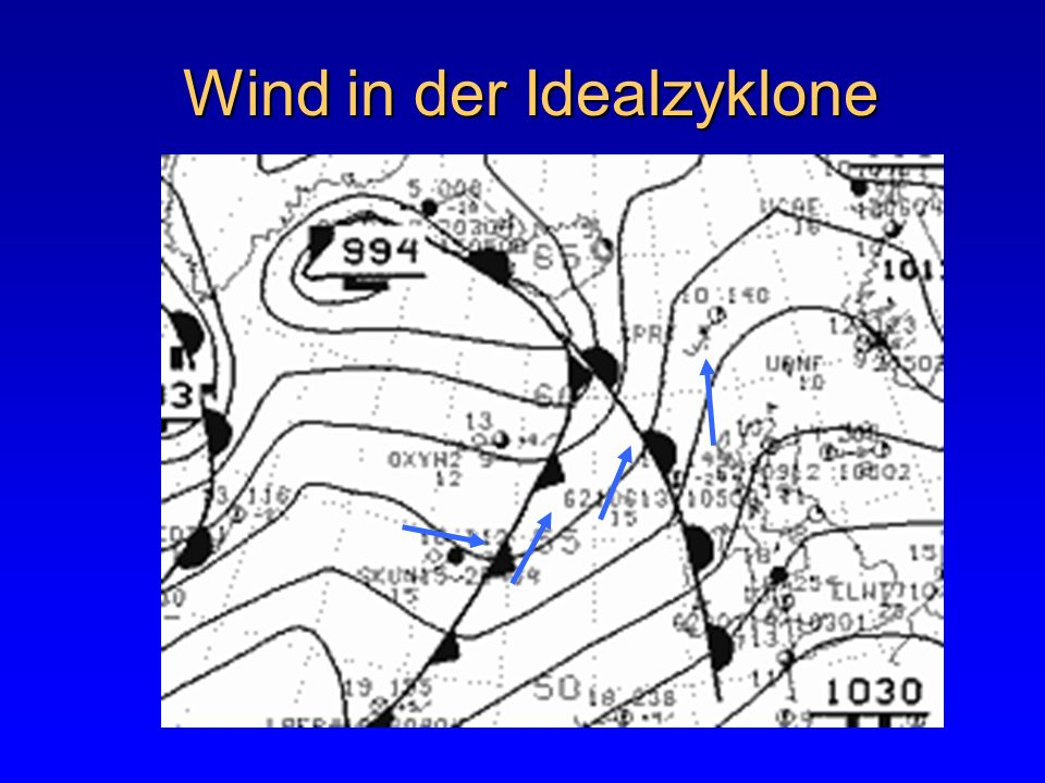 Wind in der Idealzyklone