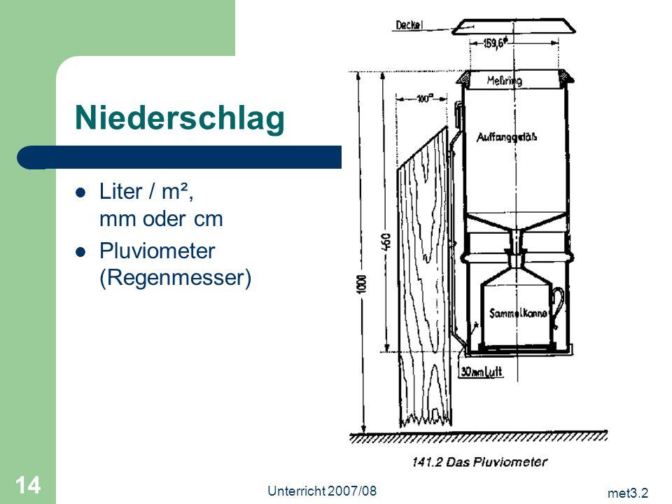 Niederschlag Liter / m², mm oder cm Pluviometer (Regenmesser)