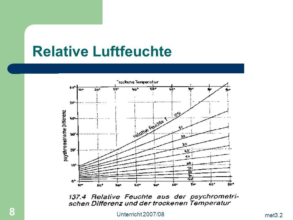 Relative Luftfeuchte Unterricht 2007/08 met3.2