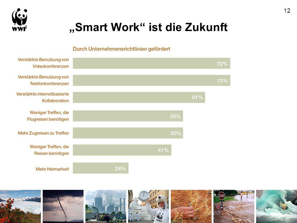 """""""Smart Work ist die Zukunft"""