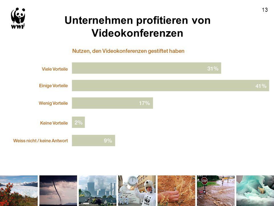 Unternehmen profitieren von Videokonferenzen