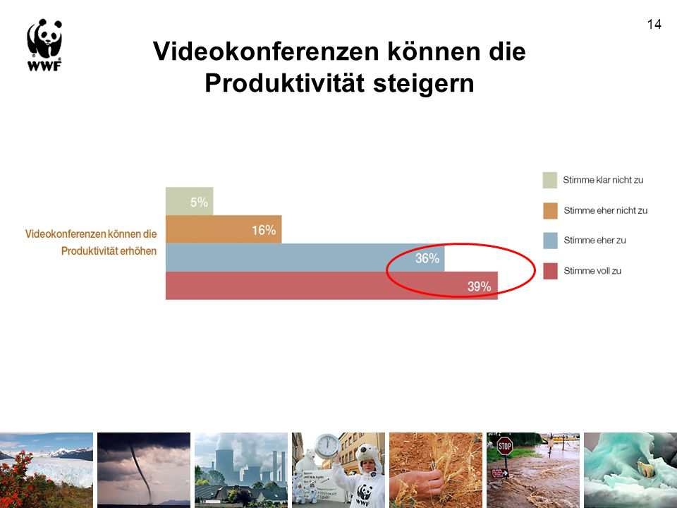 Videokonferenzen können die Produktivität steigern