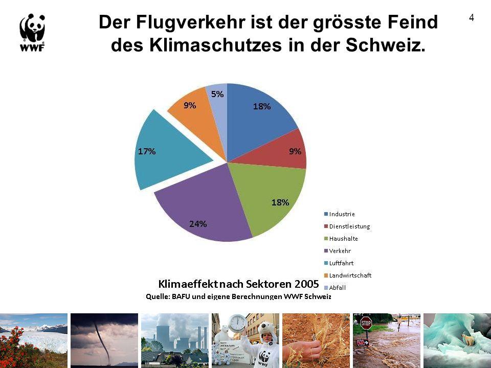 Der Flugverkehr ist der grösste Feind des Klimaschutzes in der Schweiz.