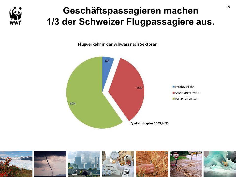 Geschäftspassagieren machen 1/3 der Schweizer Flugpassagiere aus.