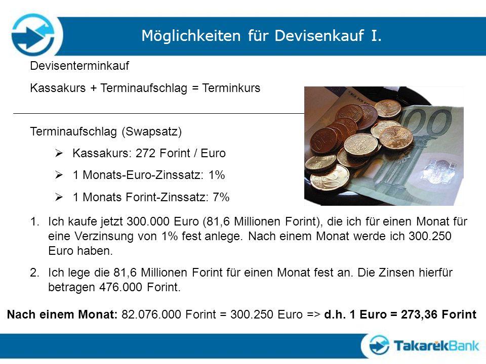 Möglichkeiten für Devisenkauf I.
