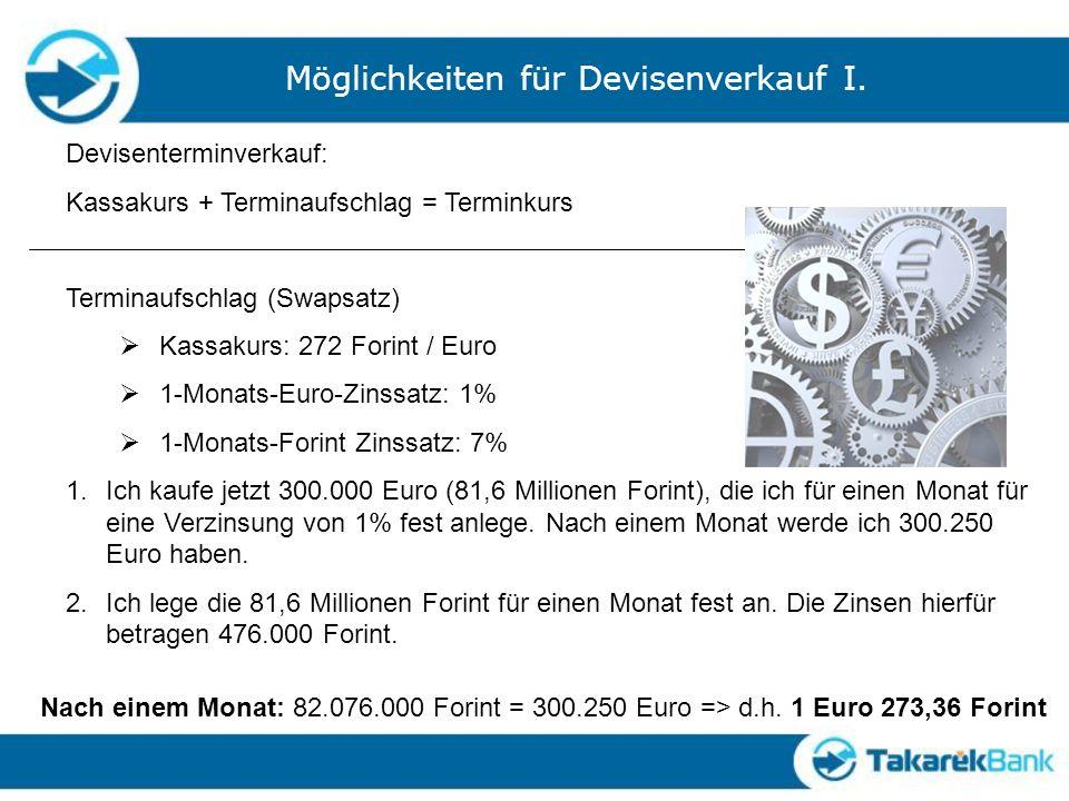 Möglichkeiten für Devisenverkauf I.