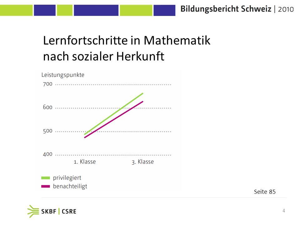 Lernfortschritte in Mathematik nach sozialer Herkunft