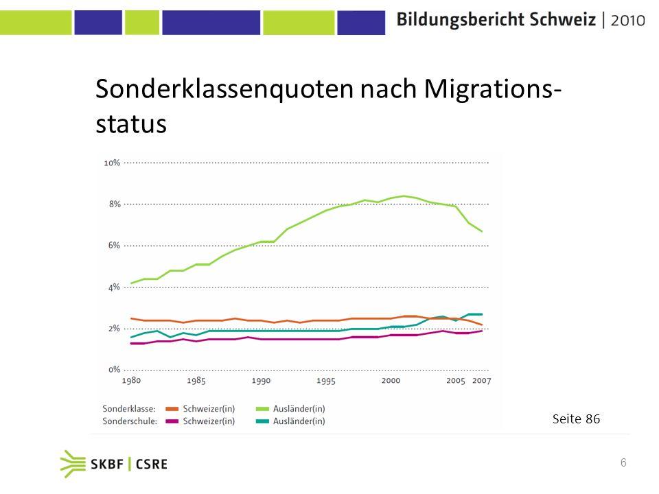 Sonderklassenquoten nach Migrations-status