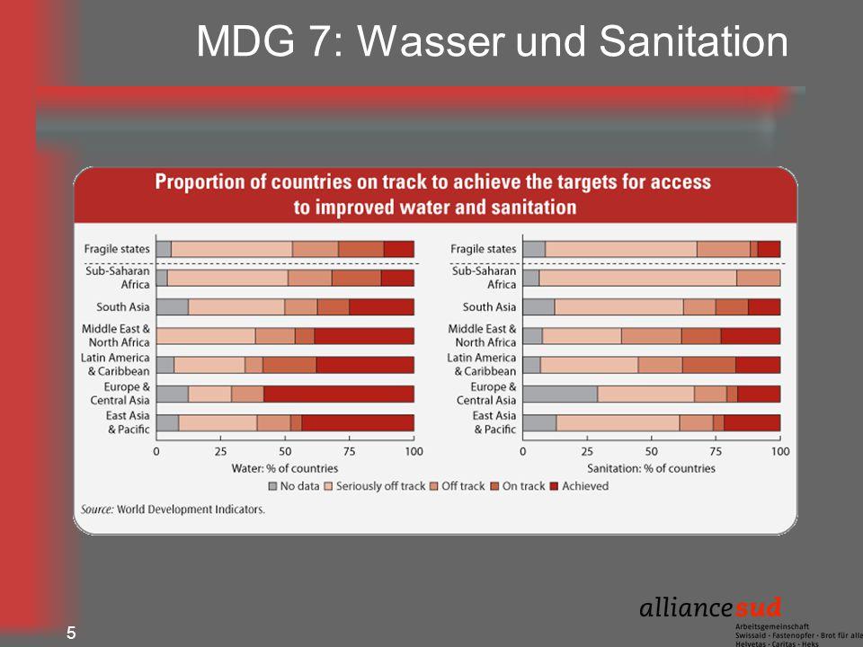 MDG 7: Wasser und Sanitation