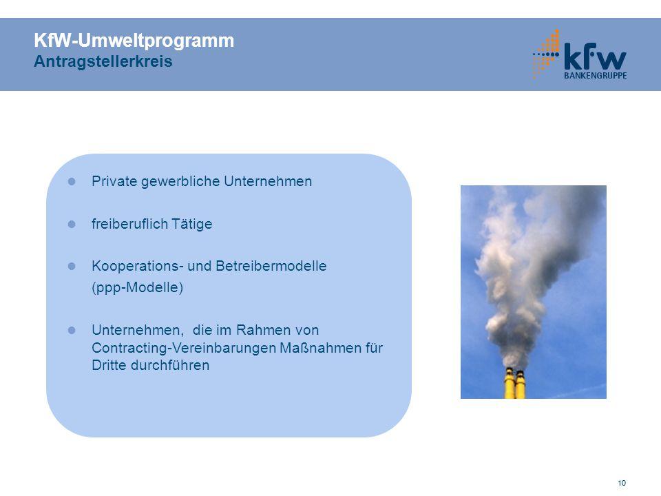 KfW-Umweltprogramm Antragstellerkreis