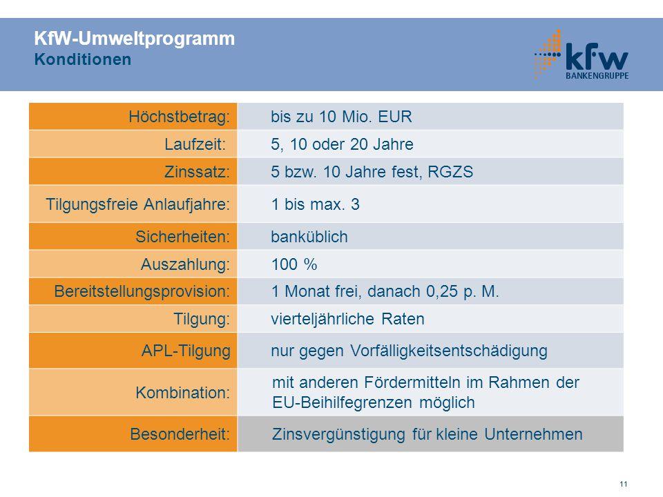 KfW-Umweltprogramm Konditionen
