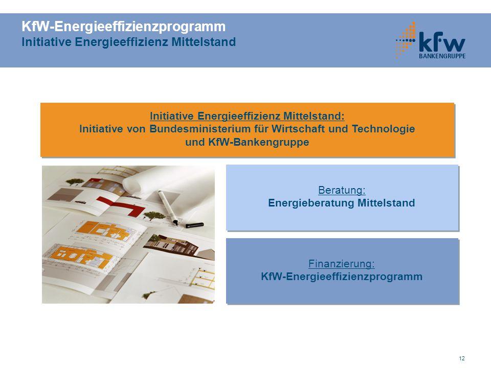 Energieeffizienz mittelstand