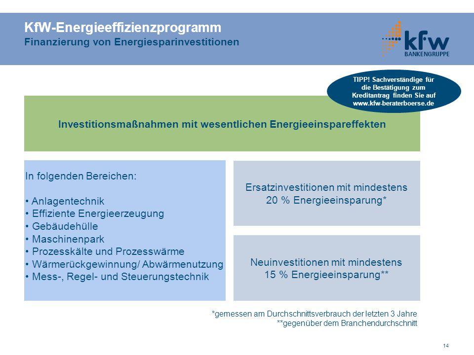 KfW-Energieeffizienzprogramm Finanzierung von Energiesparinvestitionen