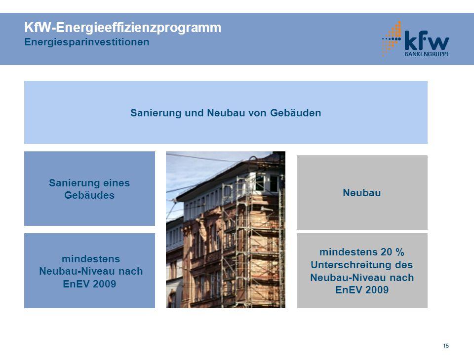 KfW-Energieeffizienzprogramm Energiesparinvestitionen