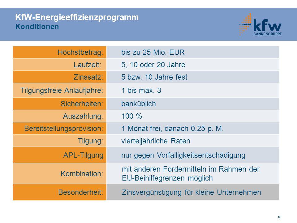 KfW-Energieeffizienzprogramm Konditionen