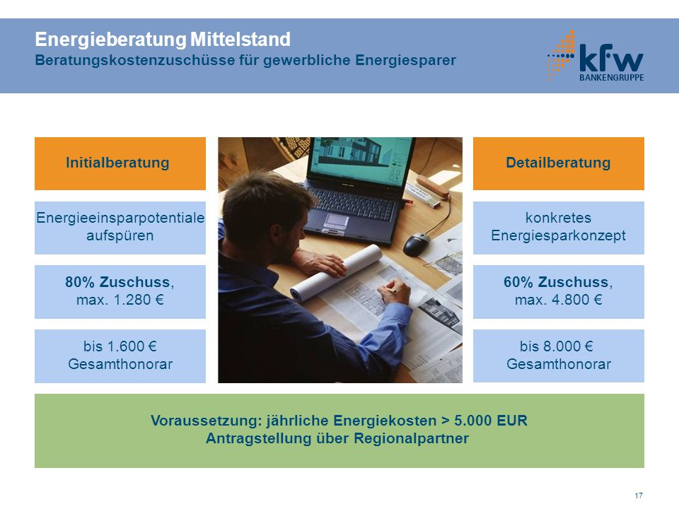 Voraussetzung: jährliche Energiekosten > 5.000 EUR
