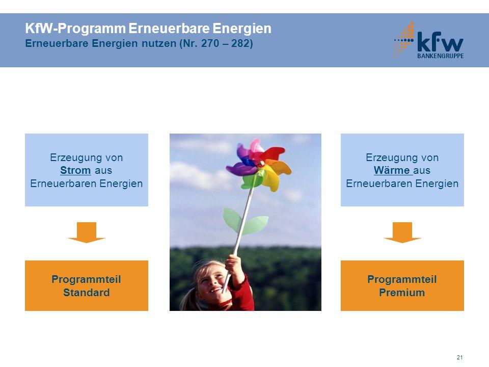 KfW-Programm Erneuerbare Energien Erneuerbare Energien nutzen (Nr