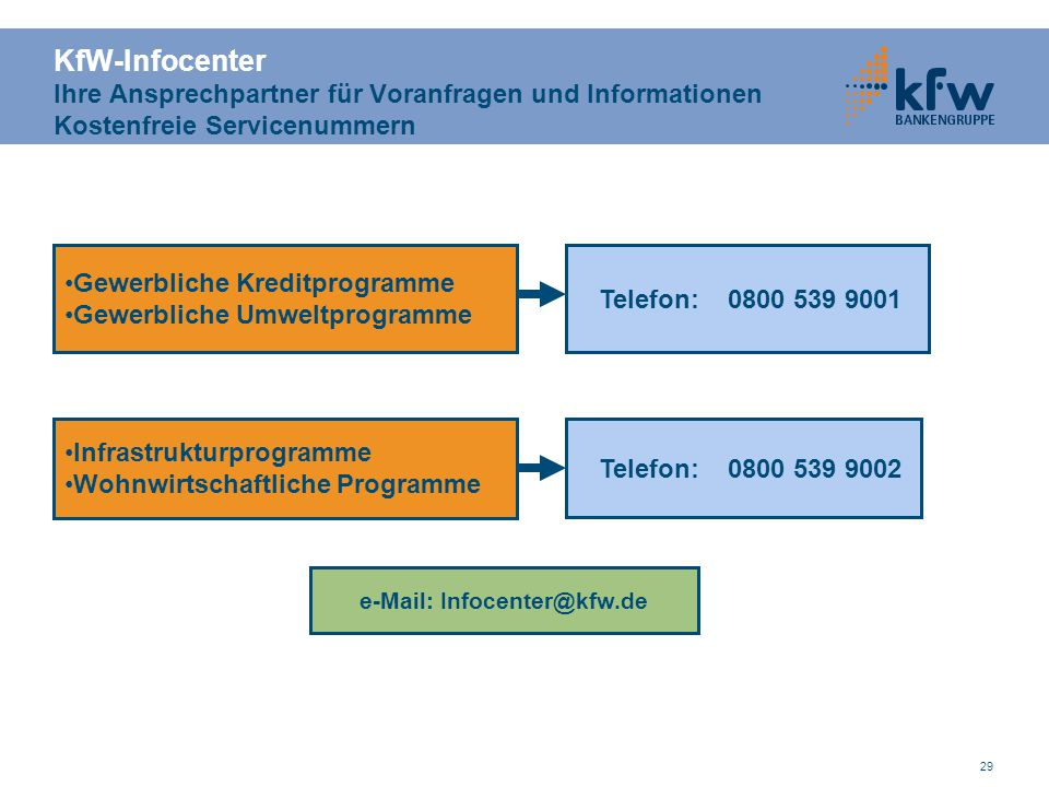 e-Mail: Infocenter@kfw.de