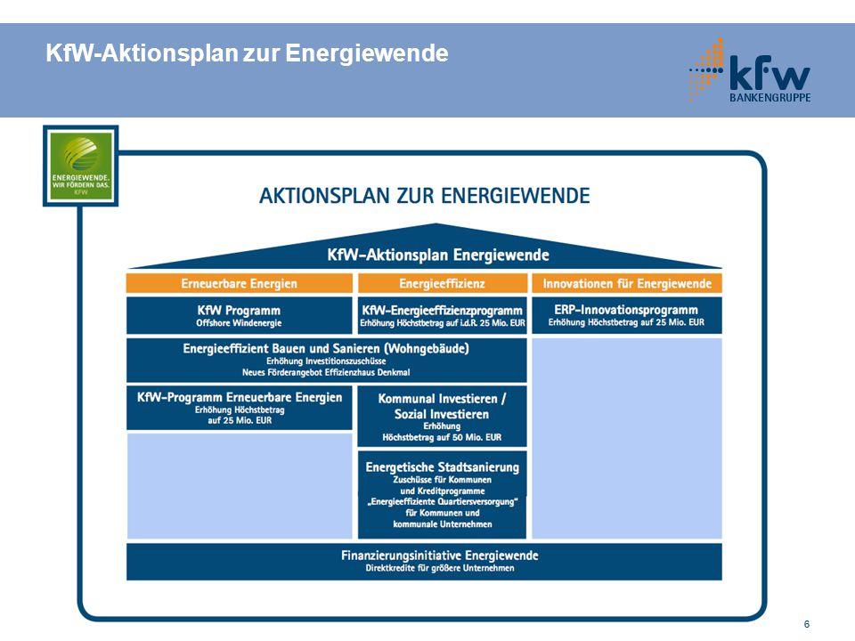 KfW-Aktionsplan zur Energiewende