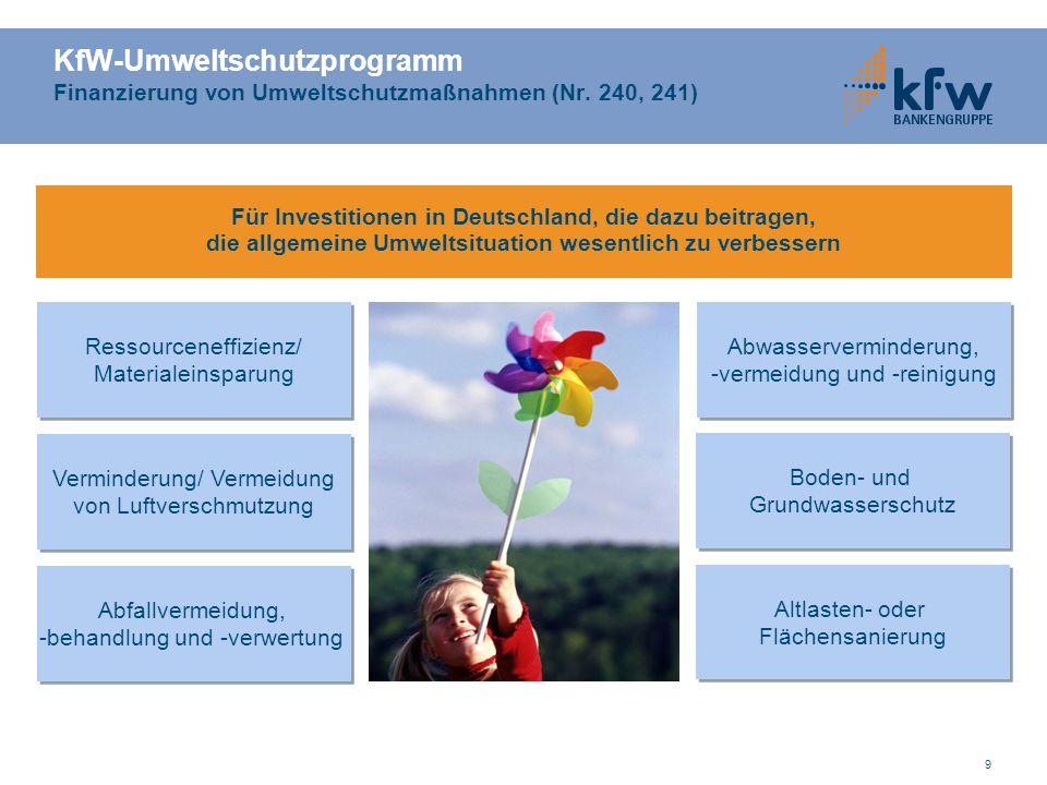 KfW-Umweltschutzprogramm Finanzierung von Umweltschutzmaßnahmen (Nr