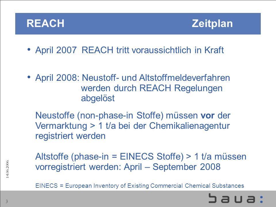 REACH Zeitplan April 2007 REACH tritt voraussichtlich in Kraft