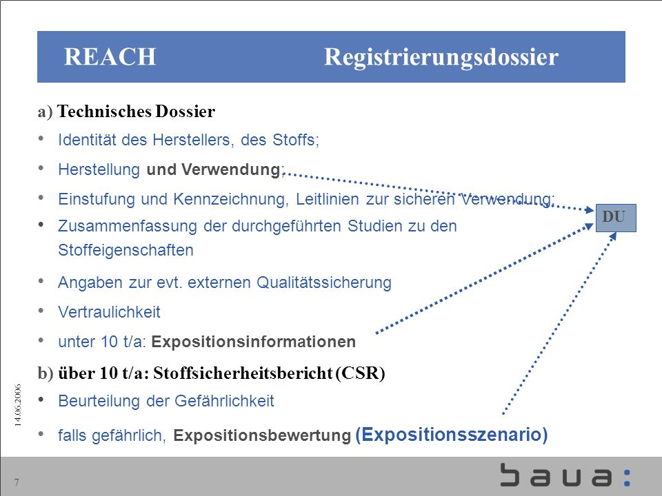 REACH Registrierungsdossier