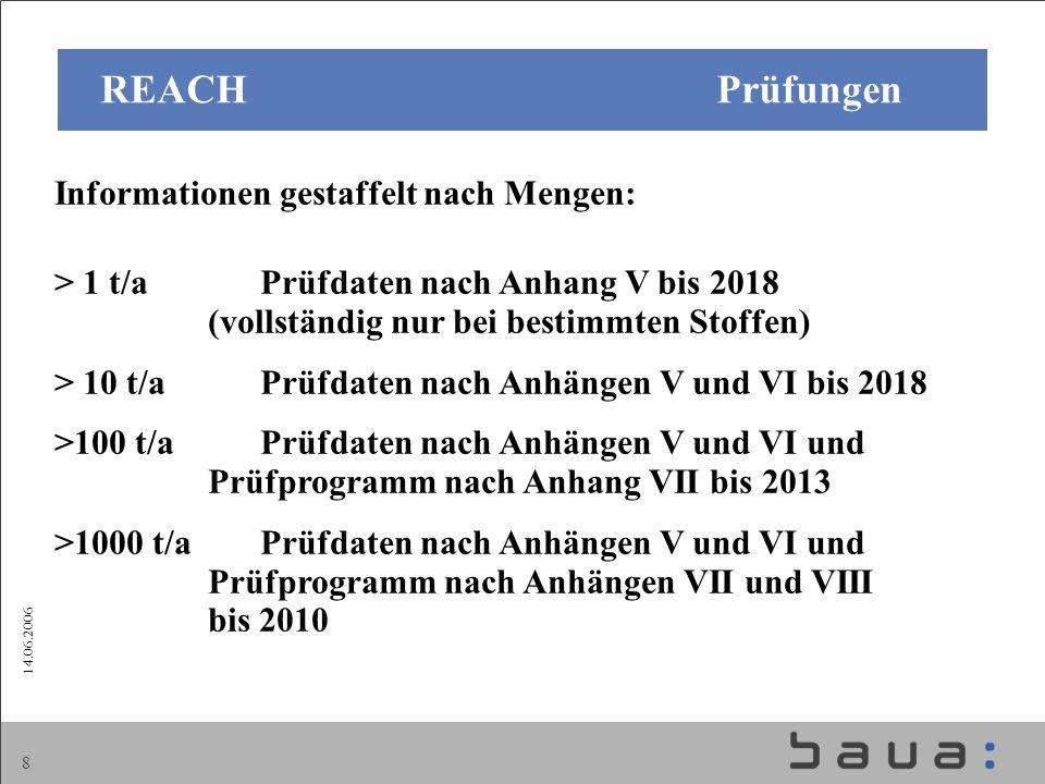 REACH Prüfungen Informationen gestaffelt nach Mengen: