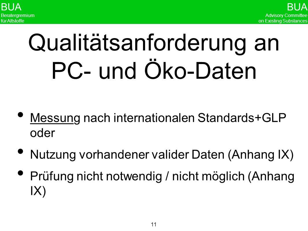 Qualitätsanforderung an PC- und Öko-Daten