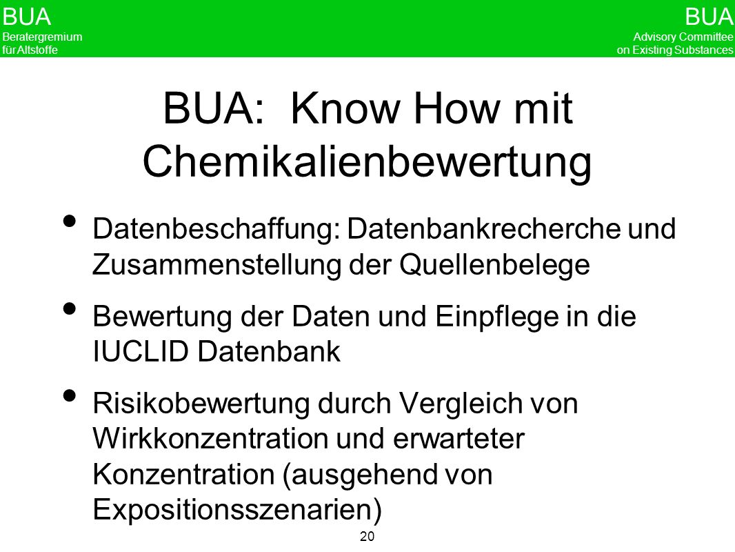 BUA: Know How mit Chemikalienbewertung