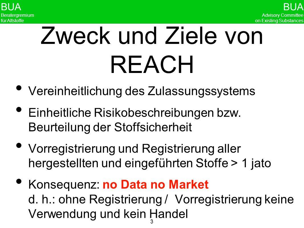 Zweck und Ziele von REACH