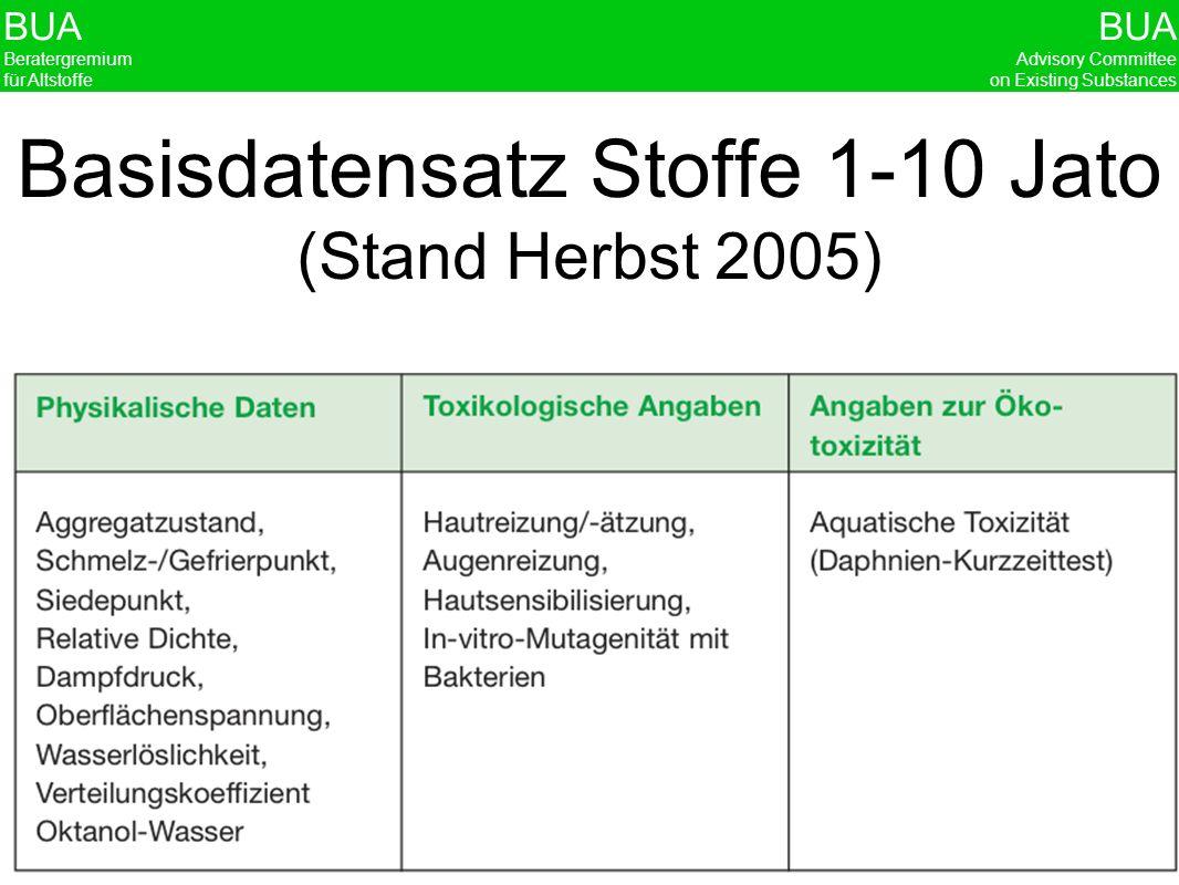 Basisdatensatz Stoffe 1-10 Jato (Stand Herbst 2005)