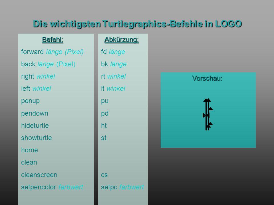 Die wichtigsten Turtlegraphics-Befehle in LOGO
