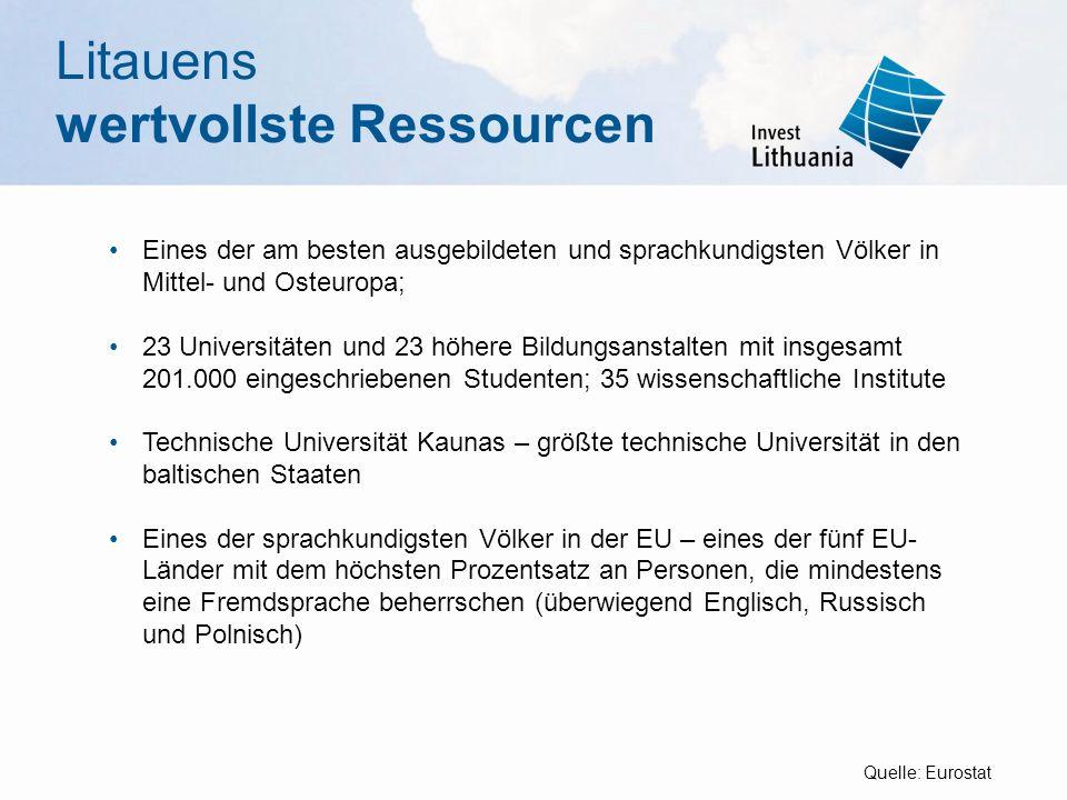 Litauens wertvollste Ressourcen