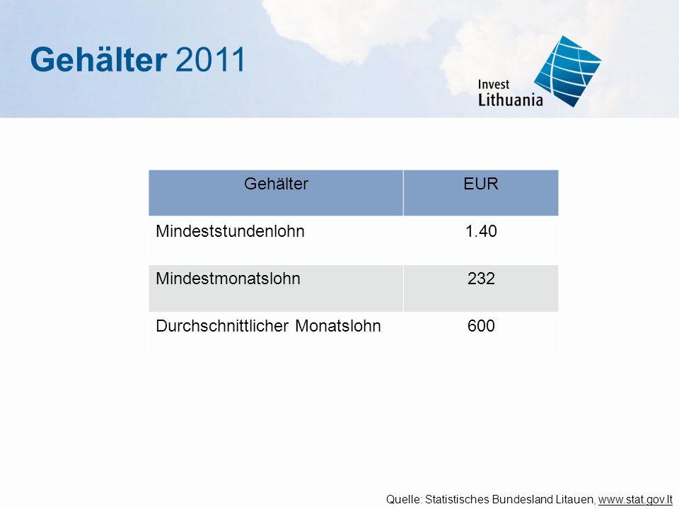 Gehälter 2011 Gehälter EUR Mindeststundenlohn 1.40 Mindestmonatslohn
