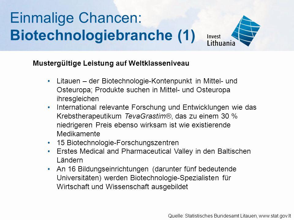 Einmalige Chancen: Biotechnologiebranche (1)