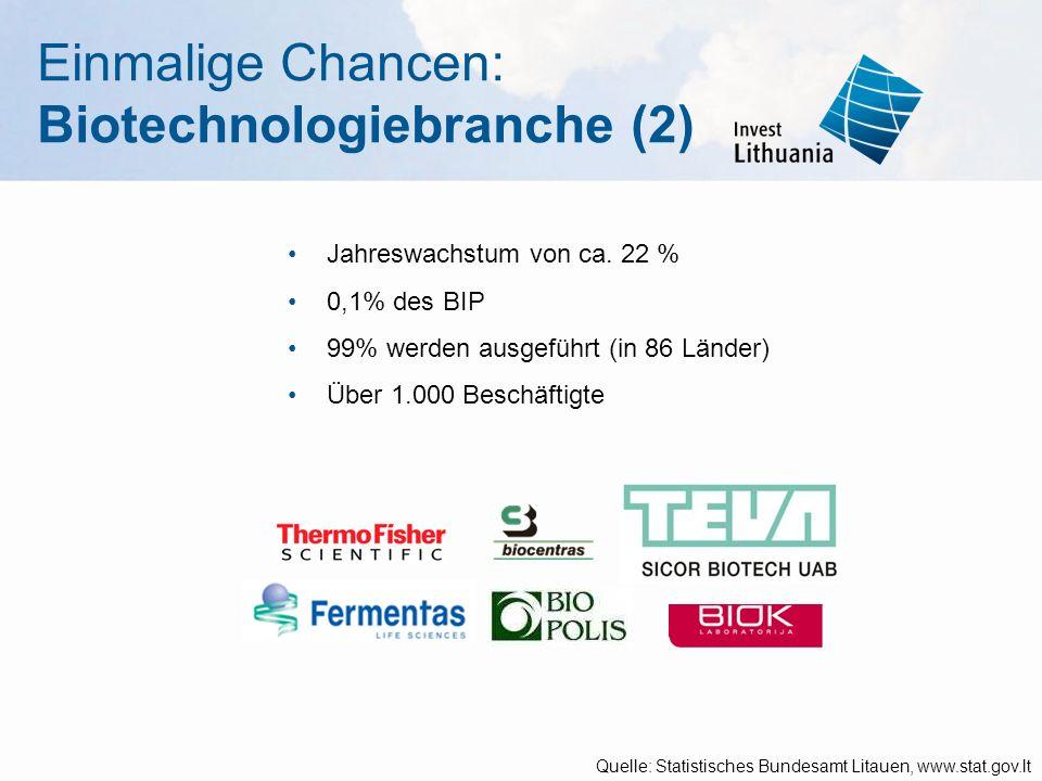 Einmalige Chancen: Biotechnologiebranche (2)